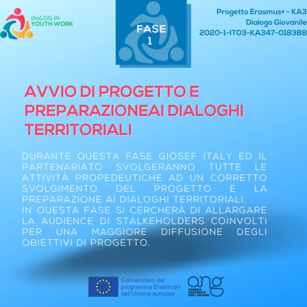 dialog in youth work giosef italy 11